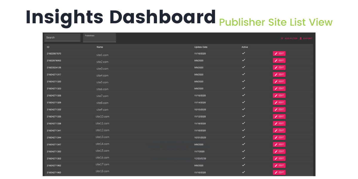 https://www.nobid.io/wp-content/uploads/2020/11/DRM-Insights-Publisher-Site-List-View-1200x600.png